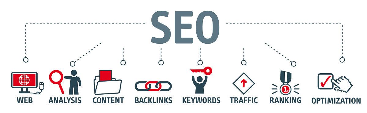 SEO és weboldal optimalizálás